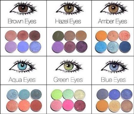 colorimetrie-yeux