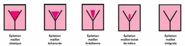 epilation maillot echancre ou bresilien